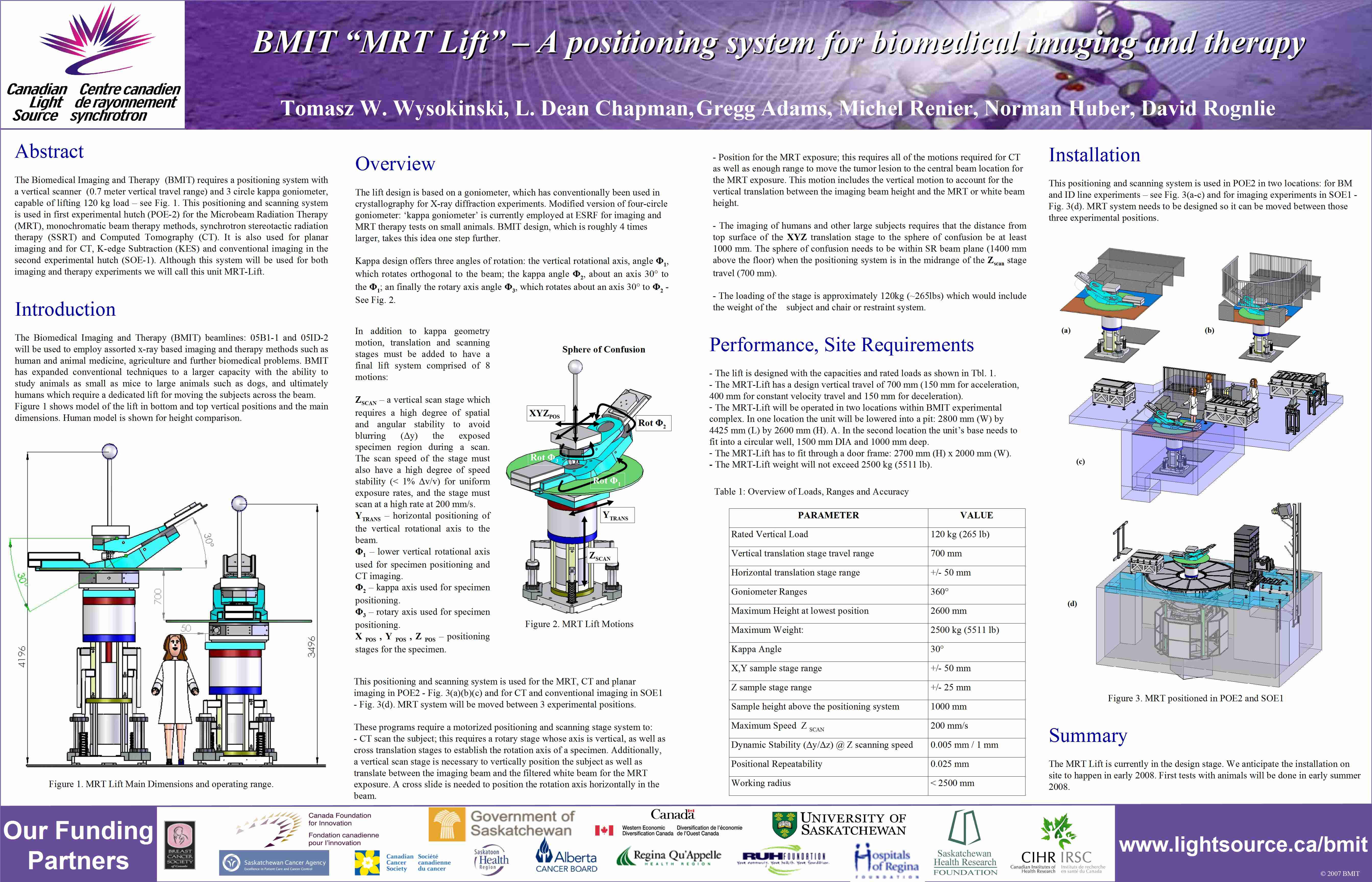 "BMIT ""MRT Lift"" - A positioning system for biomedical imaging and therapy Image"