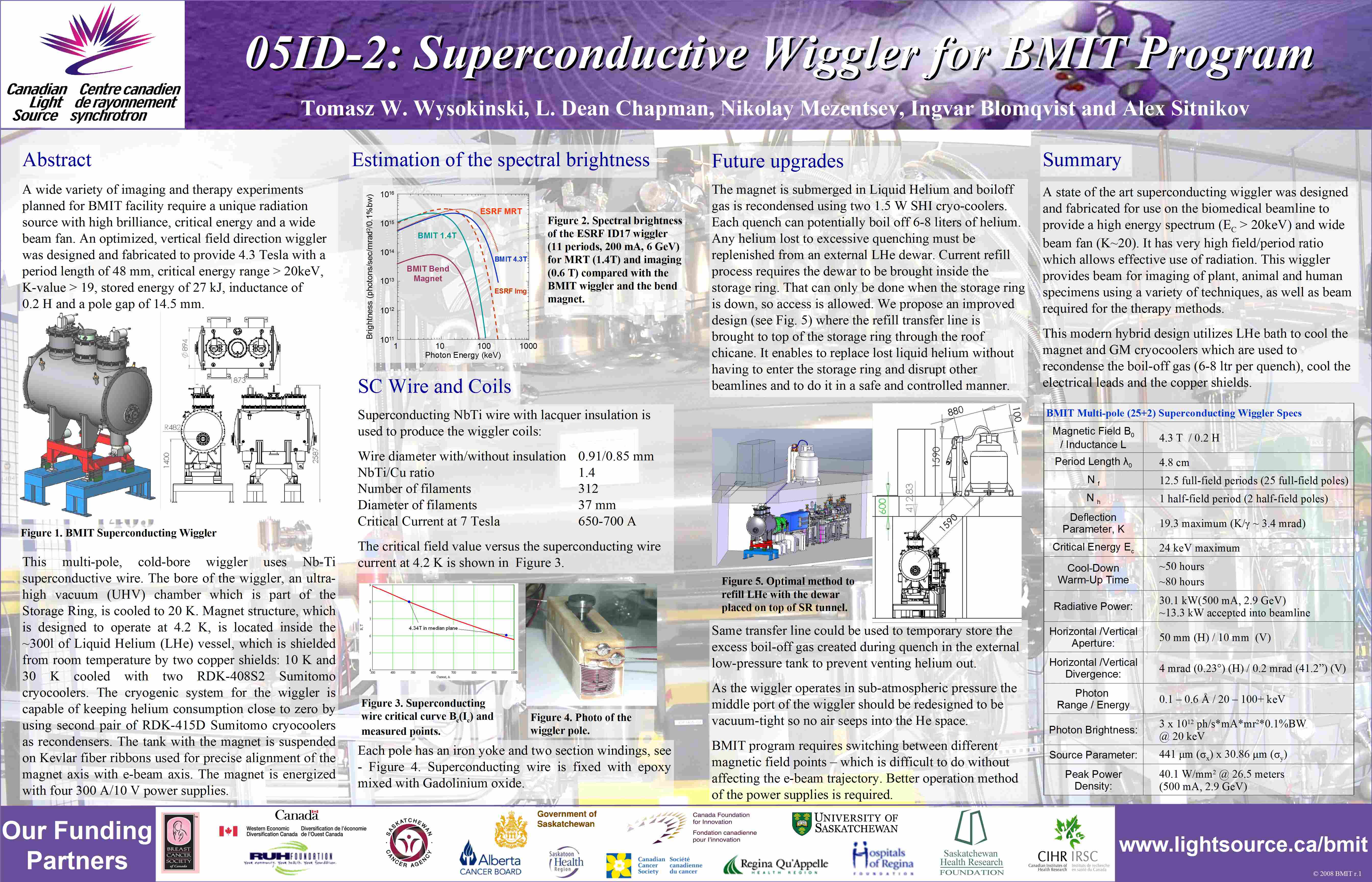 05ID-2: Superconductive Wiggler for BMIT Program Image