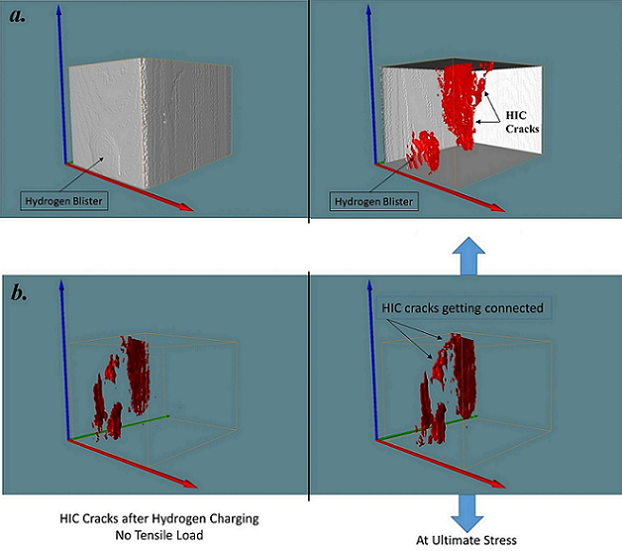 3D Imaging of Hydrogen Induced Cracking in Pipeline Steel Image