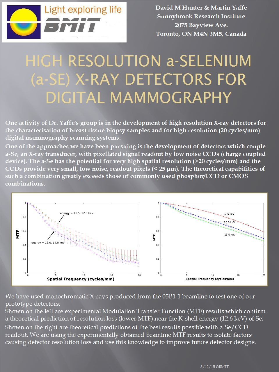 High Resolution a-Selenium (a-Se) X-Ray Detectors for Digital Mammography Image