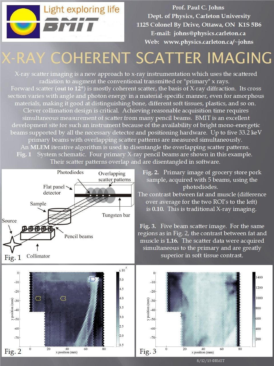 X-Ray Coherent Scatter Imaging Image